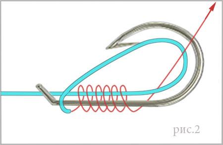изображение схемы вязания узла на крючке