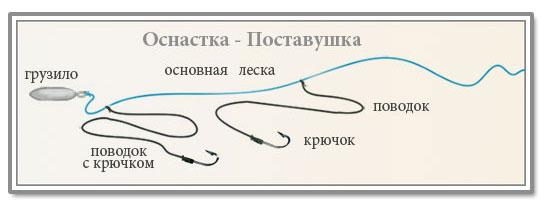 chema_montazha_postavushka